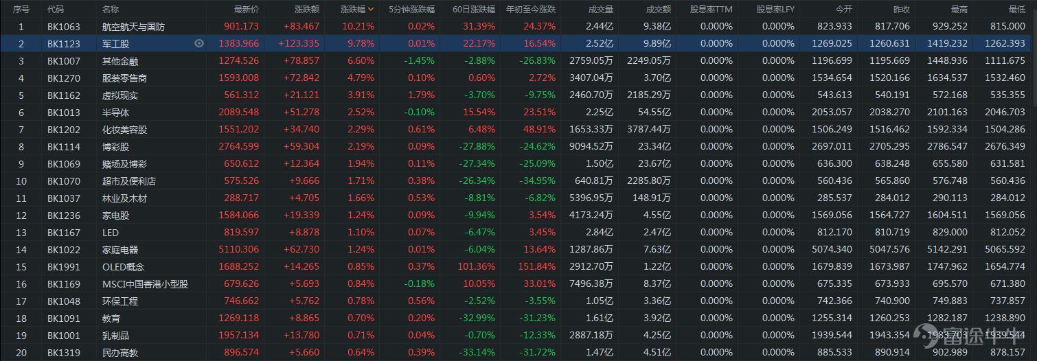 8月5日港股收清点评  第1张